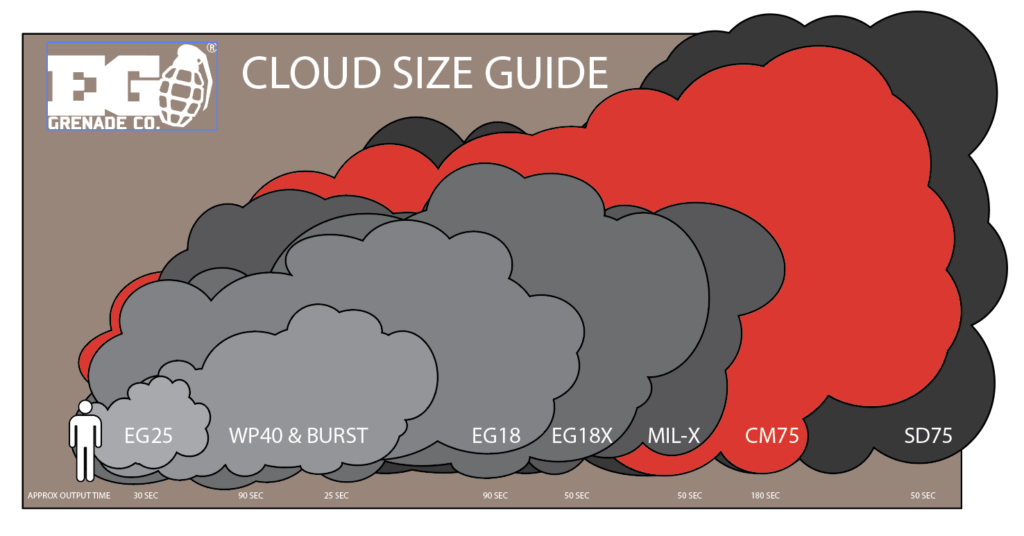 CM75 Size Guide