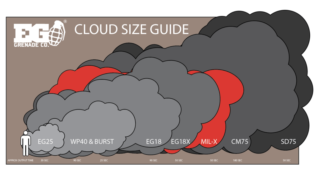 Mil-X Size Guide