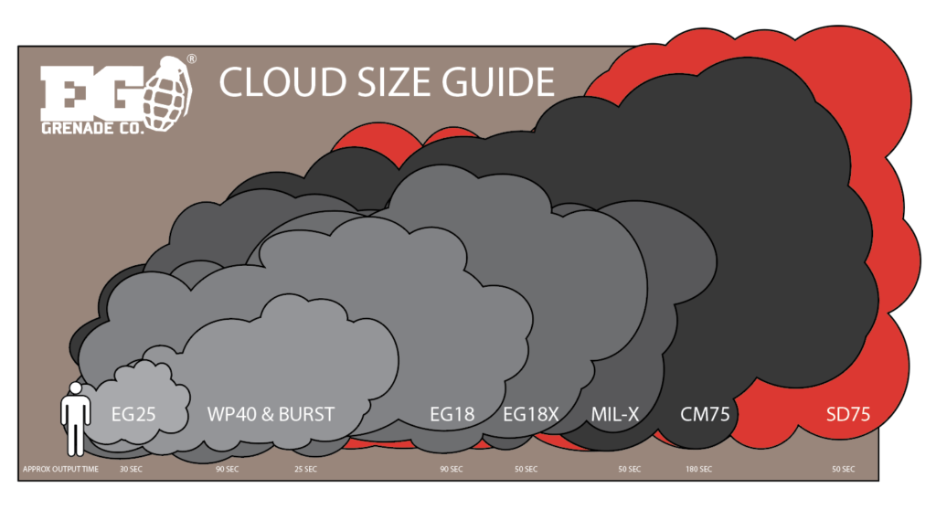 SD75 Size Guide